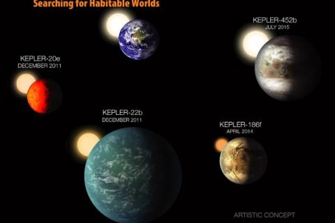 S-a descoperit un nou Pământ